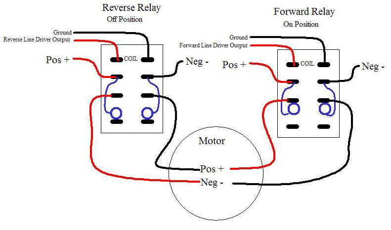 4 Wire Dc Motor Connection Diagram - Wiring Online Diagram  Wire Dc Motor Diagram on 4 wire sensor diagram, 4 wire thermostat diagram, compound motor diagram, stepper motor diagram, 4 wire ac motor wiring, ac motor diagram, motor speed control circuit diagram, 4 wire solenoid diagram, forward reverse motor control diagram, 4 wire switch diagram, 4 wire alternator diagram, simple motor diagram, shunt motor diagram, hydraulic motor diagram, series motor diagram, 4 wire encoder diagram, 4 wire relay diagram, 4 wire fan diagram, motor wiring diagram, electric motor diagram,