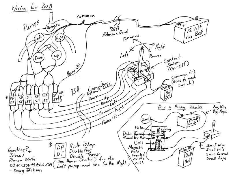 wire_diag building bob sv seeker side power bow thruster wiring diagram at gsmx.co