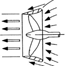 Imo Contactor Wiring Diagram furthermore 2 additionally Skeg Rudder Helm furthermore 2014 06 01 archive furthermore Distribution Capacitor Wiring. on electrical wiring lathe controls